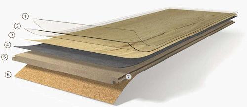 parador vinyl vloerdeel met kernplaat