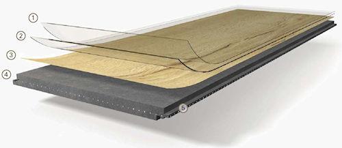 parador vinyl vloerdeel met volmateriaal kern