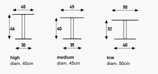 Artifort balans specificaties