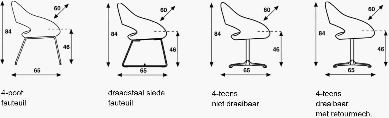 Artifort Shark stoel specificaties